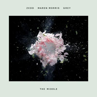 The Middle - Zedd, Maren Morris & Grey song