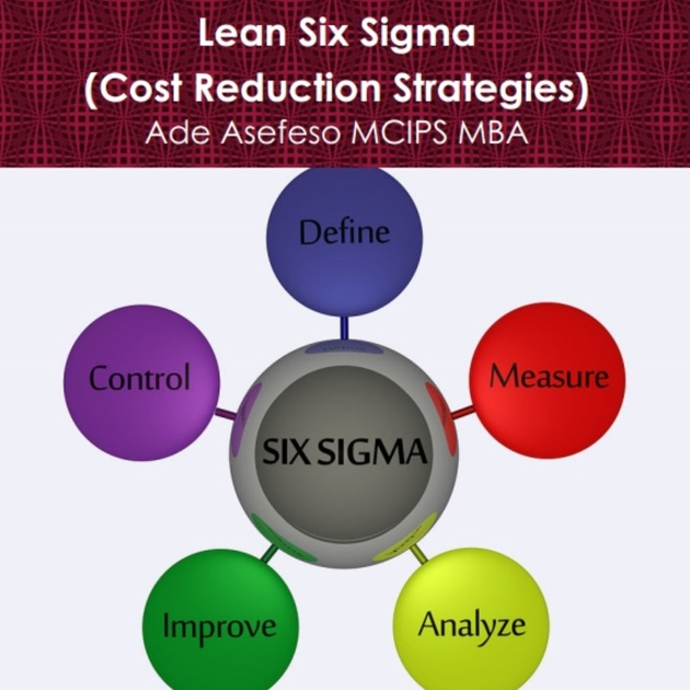 using lean six sigma to reduce How to reduce your electricity bill using lean six sigma - goleansixsigma com how to reduce your electricity.