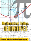 Mathematical Tables Table Of Derivatives