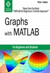 Graphs With MATLAB Taken From MATLAB For Beginners A Gentle Approach