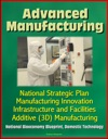 Advanced Manufacturing National Strategic Plan Manufacturing Innovation Infrastructure And Facilities Additive 3D Manufacturing National Bioeconomy Blueprint Domestic Technology