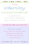 Infertility Survival Handbook
