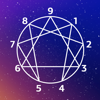 Enneagram Personality Full Test