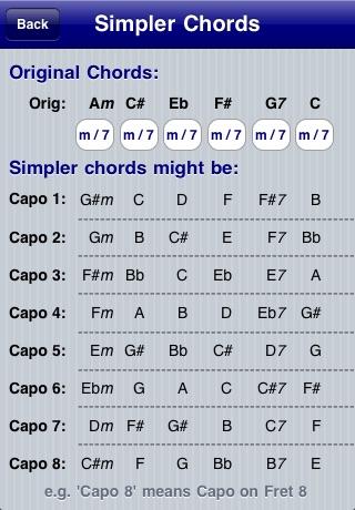 Easy Guitar Chords by Seligman Ventures Ltd