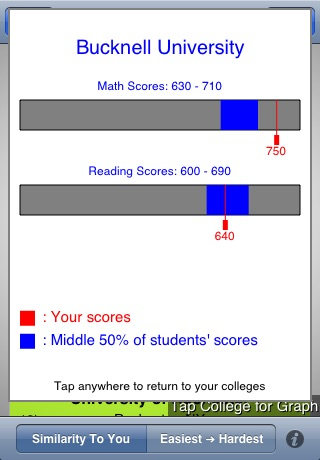 College score matcher on the app store iphone screenshot 3 sciox Images