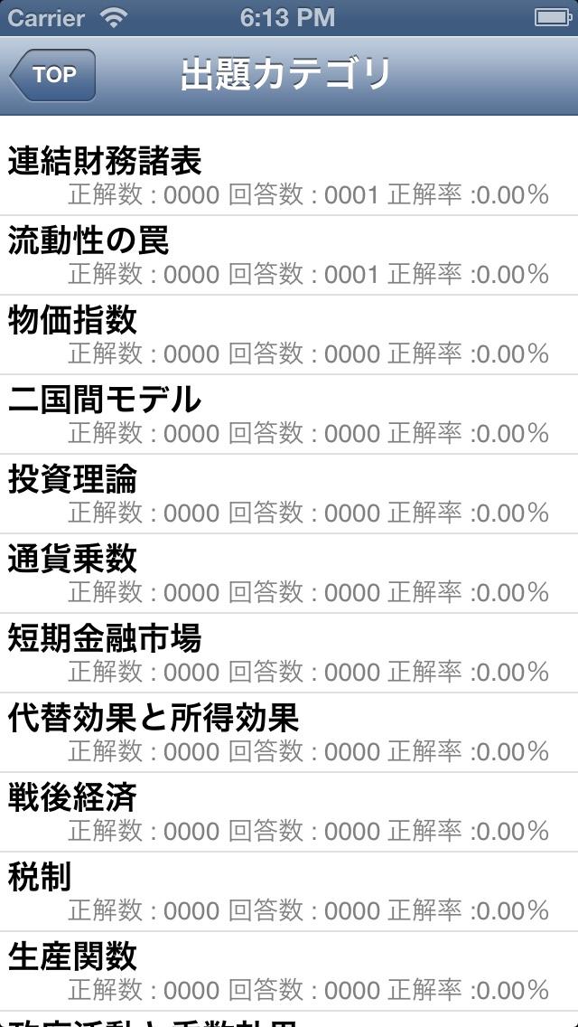 【公務員】教養「経済」-問題集(2015年版)-のおすすめ画像4