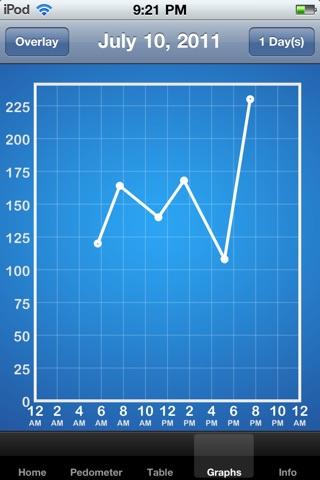 DiabetesTeam Lite screenshot 1