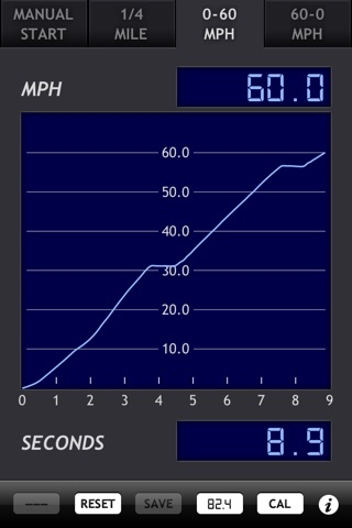 gMeter Screenshot 3
