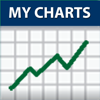 My Stock Charts
