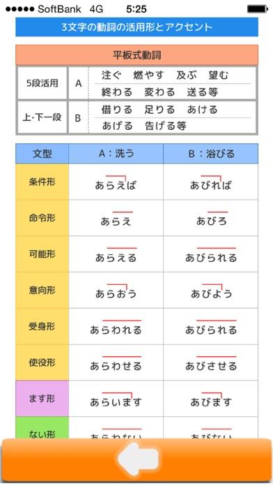 日本語アクセント辞書 screenshot1