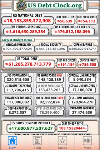US Debt Clock .org screenshot 1