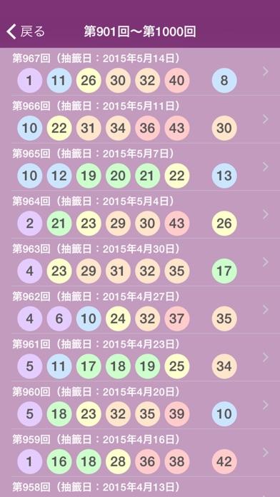 〜運まかせ〜簡単!ロト6|iPhone最新人気アプリランキング【iOS-App】