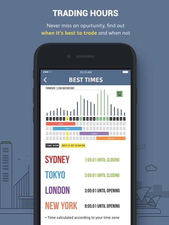 Forex game for iphone