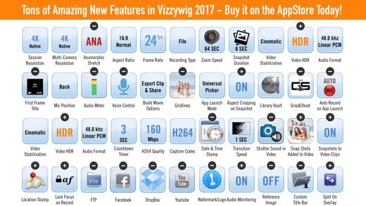 Vizzywig 2017 - Video Editor 4K Multicamera Studio Screenshot
