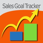 """Easy Sales Goal Tracker – Say """"No"""" To CRM"""