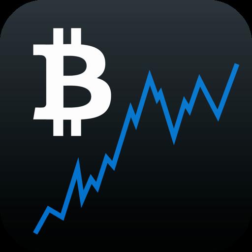 Bitcoin Ticker Widget for Mac