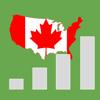 Canada Stock Screener TSXV, TSX Master Pro Wiki