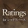 Ratings veterinarians ratings