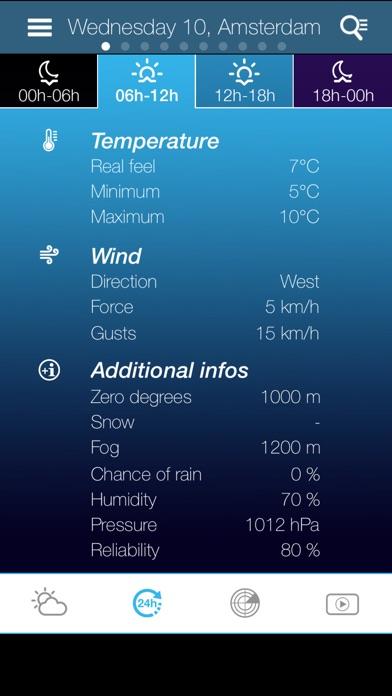 Погода в ГолландииСкриншоты 3