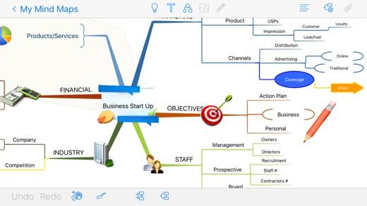 iphone screenshot 1 - I Mindmap