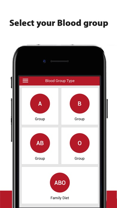 Blood Group Diet App Download - Android APK