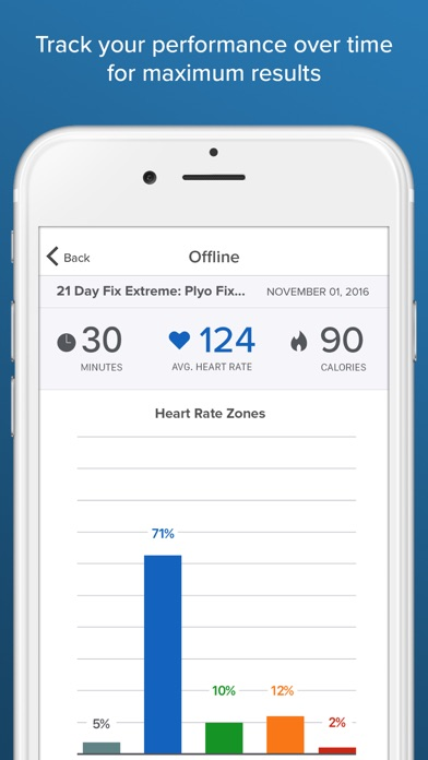 download Beachbody® On Demand appstore review