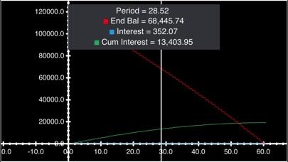 powerOne Finance Calculator - Pro Edition Screenshot 3