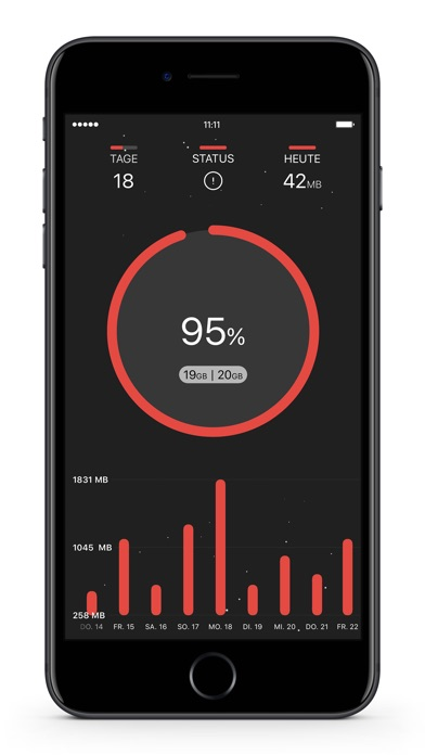 DataRocket Data Usage Monitor Screenshots
