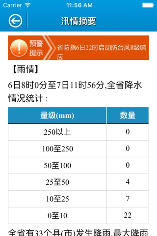 闽汛通 screenshot 4