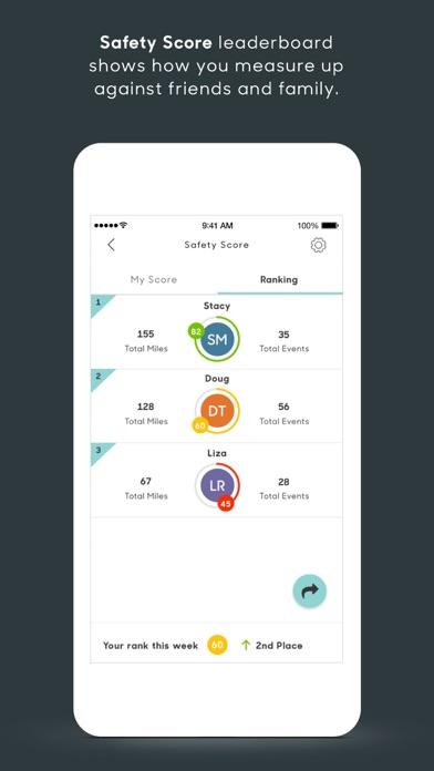 hum app app report on mobile action. Black Bedroom Furniture Sets. Home Design Ideas