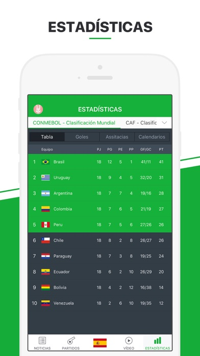 download All Football - Scores & News apps 4
