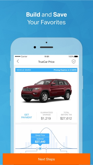 Can You Sell Your Car On Truecar