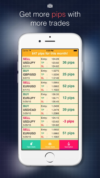 Forex alerts iphone