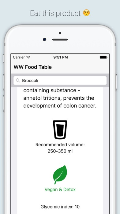 Food Table For Slimming People App Report On Mobile Action