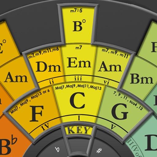 Wheels chords