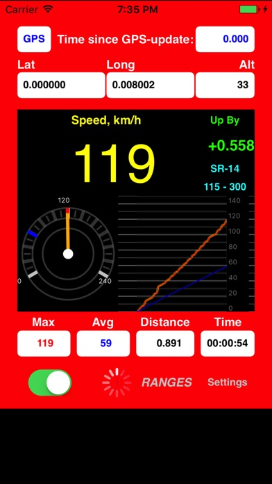 AudibleSpeed (GPS Speed Monitor) - AUDIBLE SPEED Screenshot