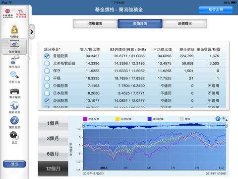 BOCI-Prudential MPF - iPad screenshot 4