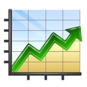 Stock TickerPicker - stock charts & watchlists