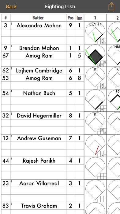 Penscore : Baseball Scorecard / Scorekeeping On The App Store
