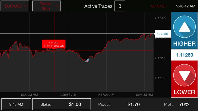 Paddy power binary options interactive brokers zero risk high!