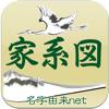 家系図 by 名字由来net〜日本No.1 家族のルーツや血筋の系図〜