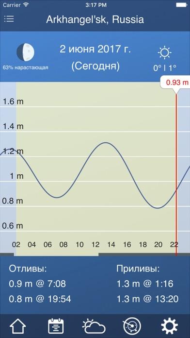 Приливы И Отливы Программа Скачать Для Пк - фото 4