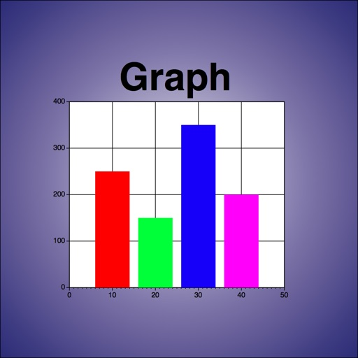 essay builder graphs