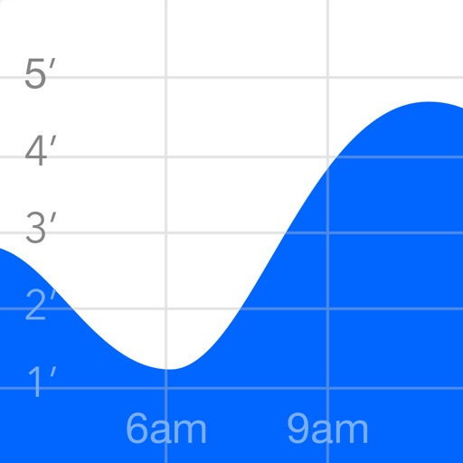 Tide Graph Pro App Ranking & Review