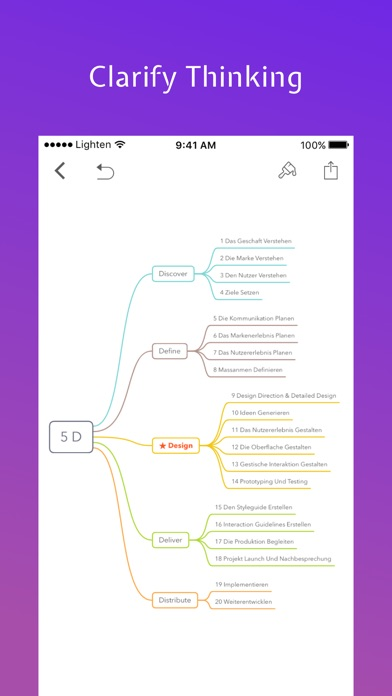Lighten: Mind Mapping by XMind Screenshots