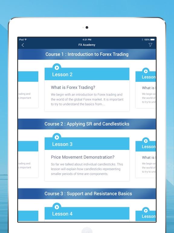 Forex trading signals app