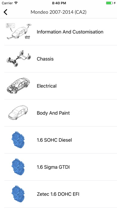 Car parts for Ford screenshot1