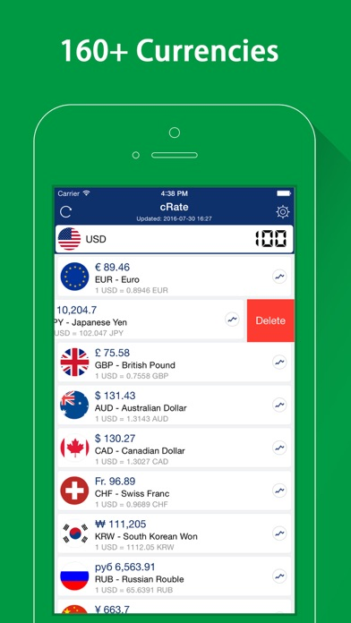 cRate Pro - Currency Converter Screenshots