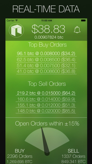 My NEO - Smart Econom... screenshot1