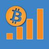 CoinMarketCap: Bitcoin Ticker